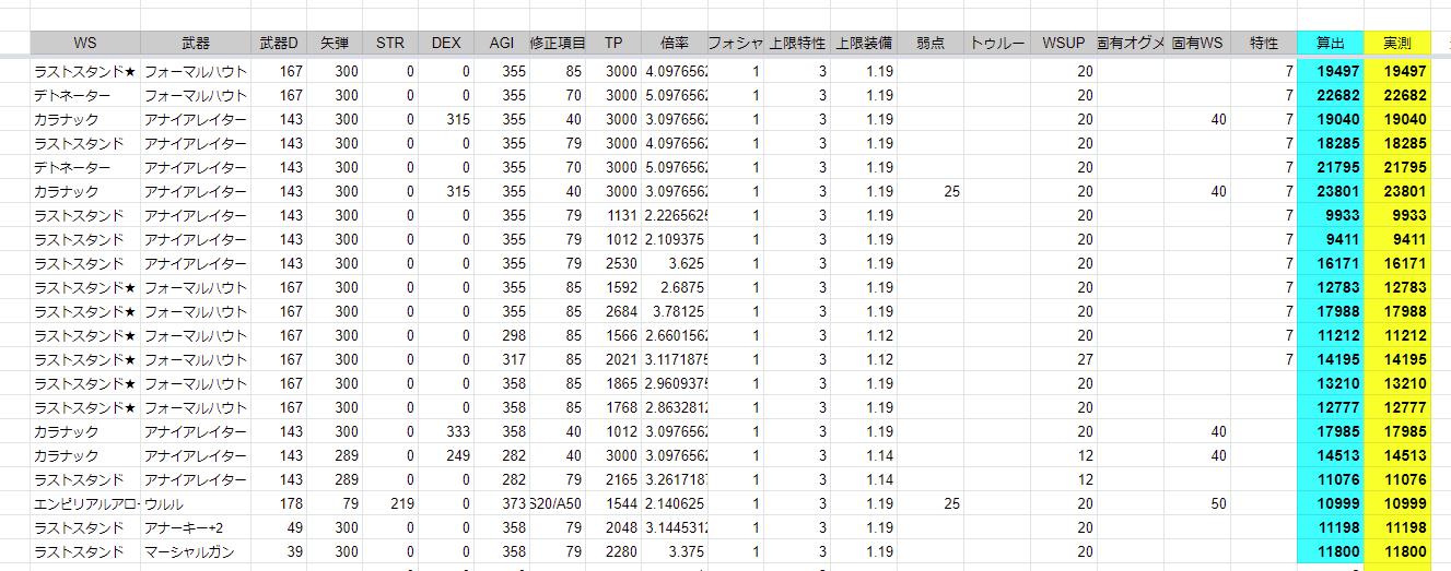 物理WSダメージ 計算