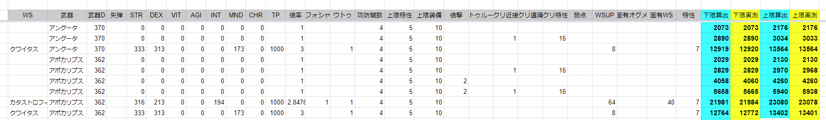 FF11 ダメージ 計算