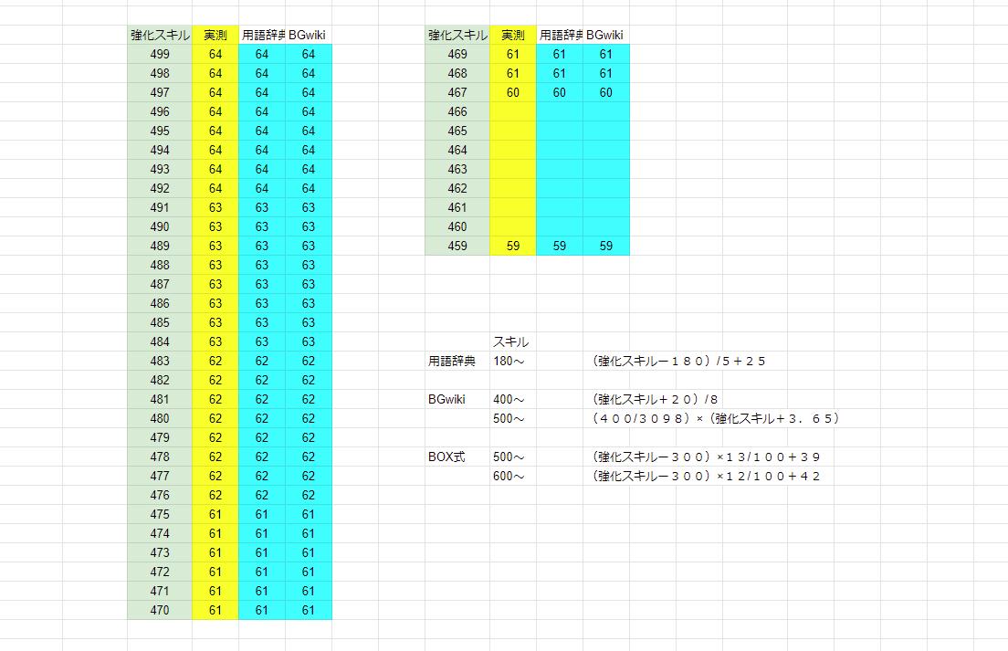 FF11 エンダメージ 計算 検証
