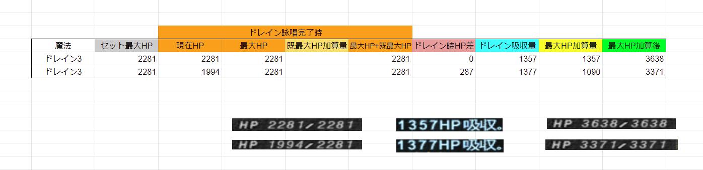 FF11 ドレイン 検証